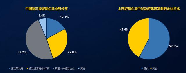 当内容加冕为王:2017中国游戏市场的新拐点