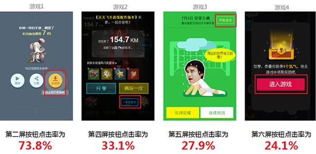 H5活动数据报告:动画元素易引起用户注意