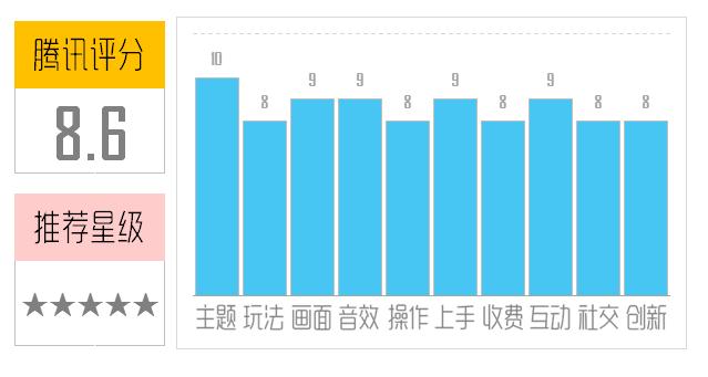 《倚天屠龙记》评测:刀剑生涯 无忌江湖