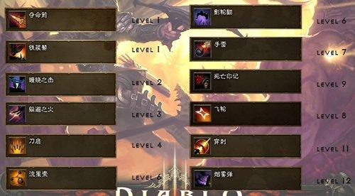 暗黑3中文版再放新图 汉化或接近尾声