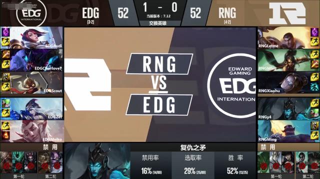 NB力克WE 宿命对决EDG2比0艰难战胜RNG