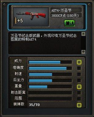 AK-74南瓜灯涂装评测