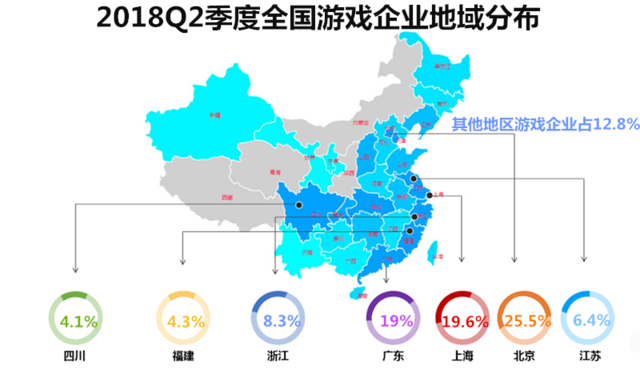 电竞进入混战时代 2018年Q2中国游企版图产业报告
