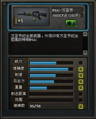 M4A1-万圣节评测