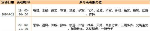 《赤壁·新三国》迎公测GM现身送好礼
