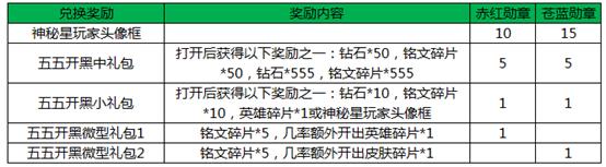 《王者荣耀》今日更新:鲁班七号黄忠加强 达摩张飞降价出售