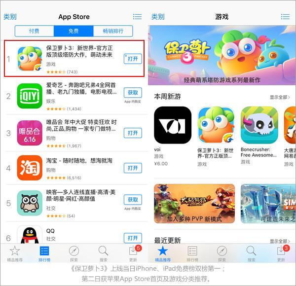 飞鱼科技《保卫萝卜3》登顶免费榜榜首 双榜第1
