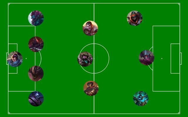 LOL玩家眼中的足球阵容