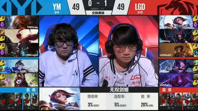 LPL保级赛综述:DAN力克VG晋级 LGD轻取YM成功保级