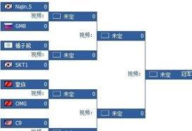 英雄联盟S3八强分组皇族遇OMG 韩国上半区