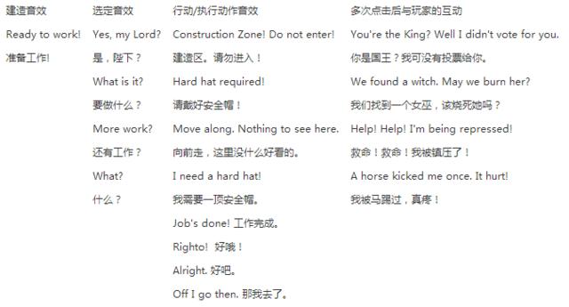 玩游戏也能学英语?魔兽争霸英文经典台词知多少