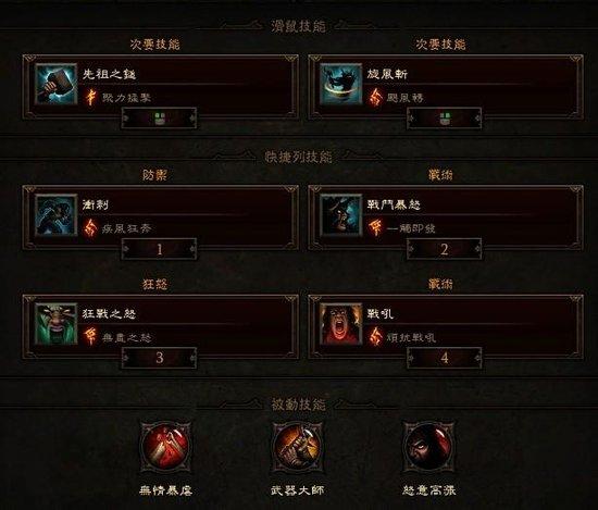 野蛮人平民过10MP钥匙及红门Build分享