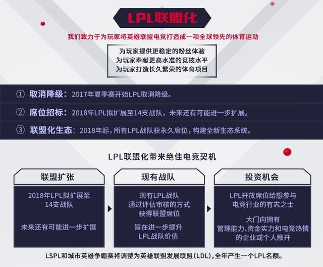 LPL宣布取消降级制度 LSPL与城市赛合并