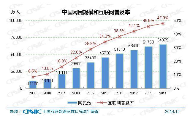 中国科学技术协会