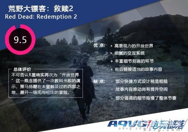 """《荒野大镖客:救赎2》评测:全新姿态""""重归""""狂野西部"""