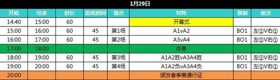英雄联盟LPL职业联赛季前赛 赛程表公布