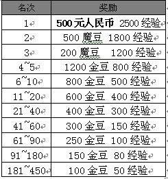 """赢家斗地主 """"现金赛""""更H更爽"""