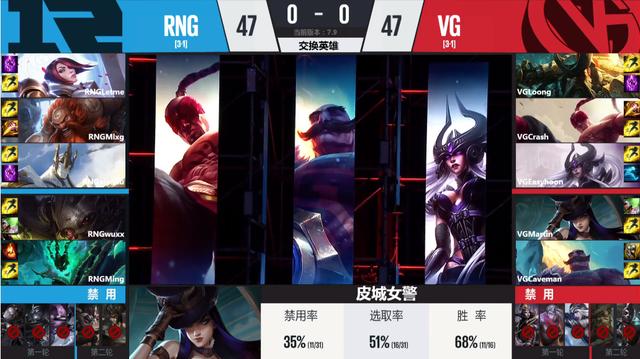 德杯6月3日第2场第1局:VG战队三夺大龙!RNG战队拿下首胜!