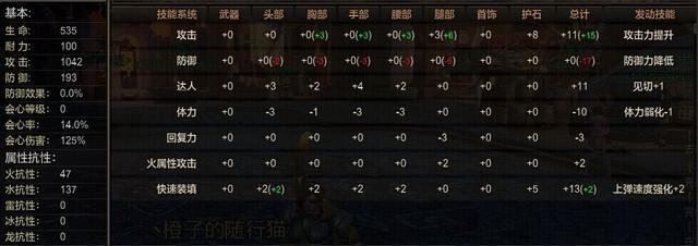 怪物猎人OL弩炮流派选择 速填流完爆攻极流