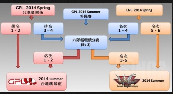 台湾路人王Maple将加入LPL 可能进皇族
