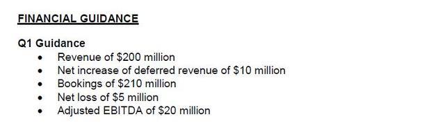 手游业务全面开花 Zynga全年净赚1.68亿