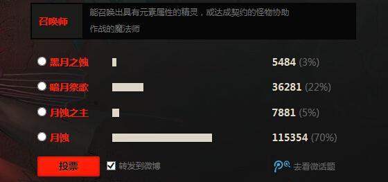 DNF女法2觉征名最新结果:萌道古灵精怪已成定局
