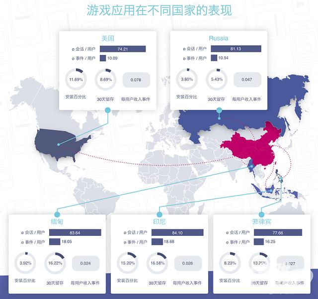 Adjust发布《2017中国移动应用出海白皮书》