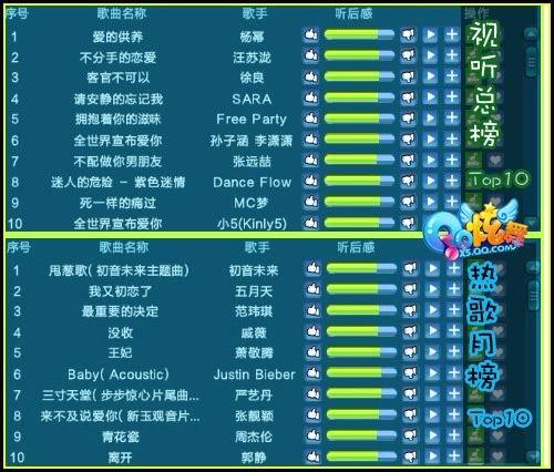 想和音乐谈恋爱 QQ炫舞十月红歌排行榜