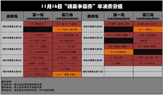 《热舞派对Ⅱ》精英争霸赛半决赛预告