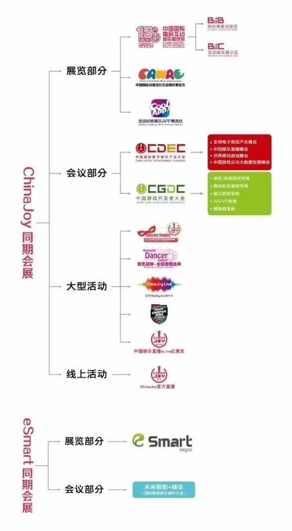 介绍英特尔公司参展2017 ChinaJoy展会情况3有没有