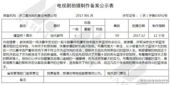 国内将拍《灌篮高手》电视剧:共50集 12月开机