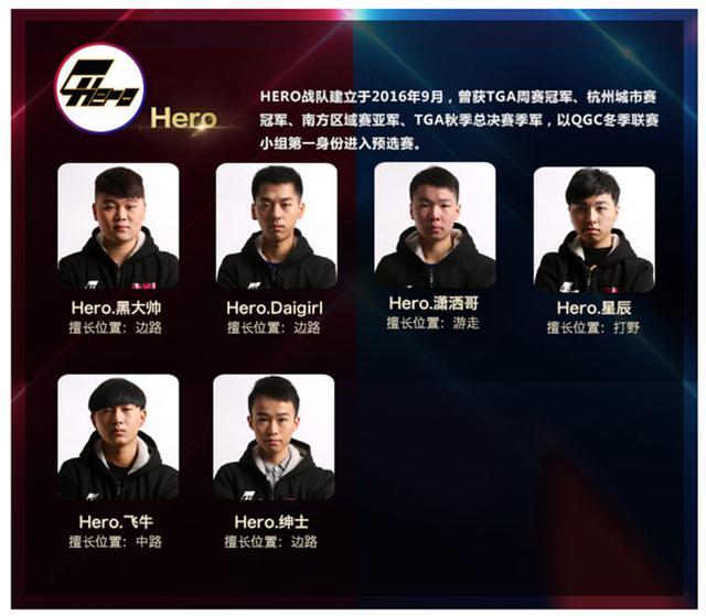 QG收购KPL战队Hero,QG.Happy王者荣耀分部