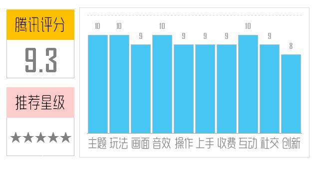 《魂斗罗:归来》评测:30年经典IP续作!