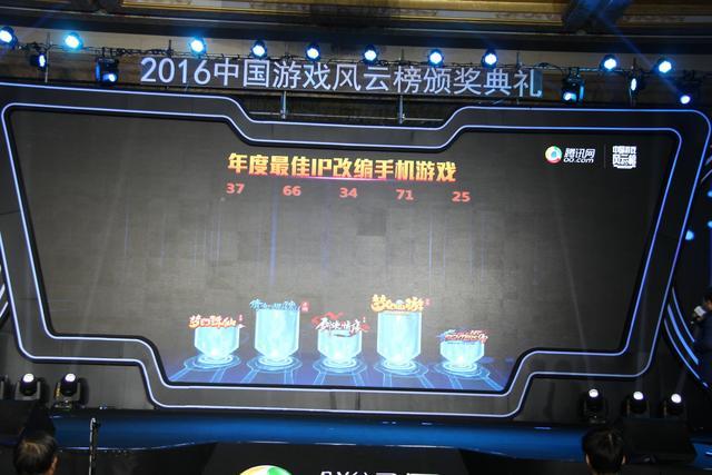 2016中国游戏风云榜:梦幻西游手游获年度IP改编手游