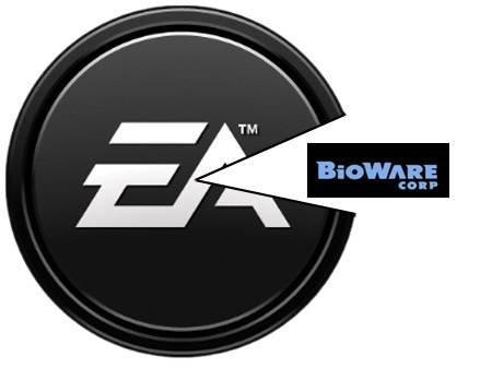 《星球大战OL》制作商回击索尼单机游戏死亡论