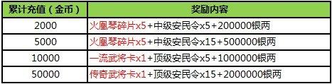 """《塔三》新服""""联盟9区""""火爆开启"""