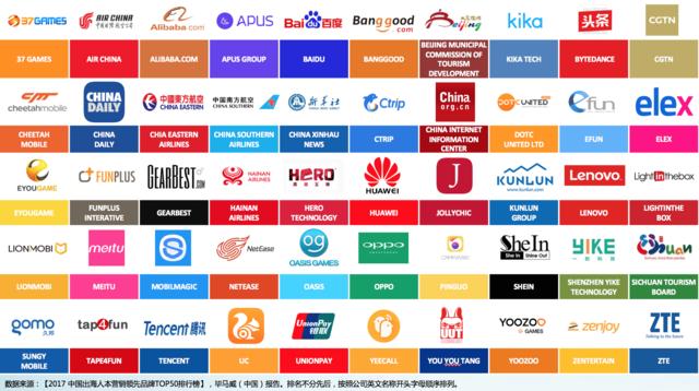 出海企业50强 解析三七互娱的人本营销密码