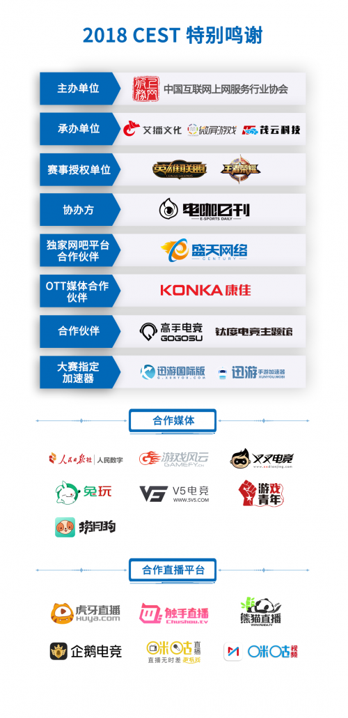 中原战鼓雷鸣,五大平台同步直播CEST华中大区赛