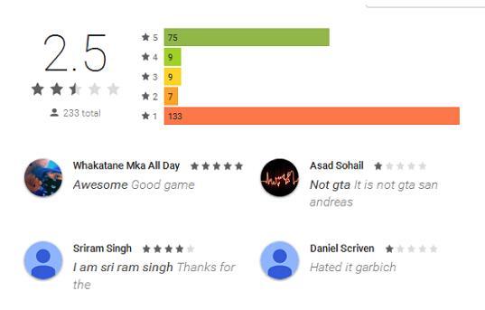 Google Play再爆百款应用感染病毒 会恶意劫持用户