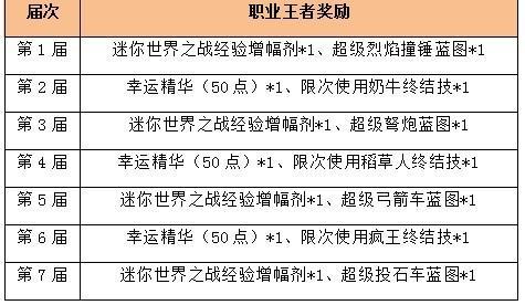 《激战2》国服销量突破50万