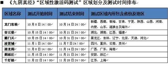 《九阴真经》激活码测试区域及活动公布