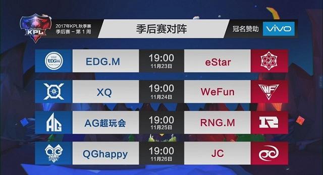 《王者荣耀》职业联赛秋季赛常规赛尘埃落定 QGhappy止步13连胜