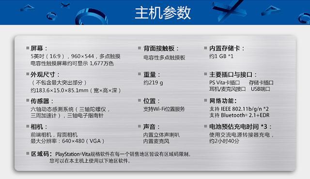 午间道:国内各零售商开启预热 索尼PS4押宝中