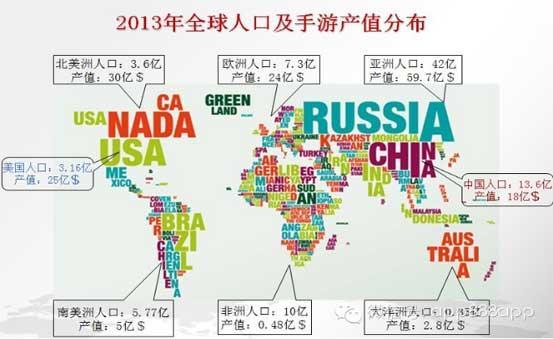 阿塞拜疆总人口数量_2013年世界总人口数