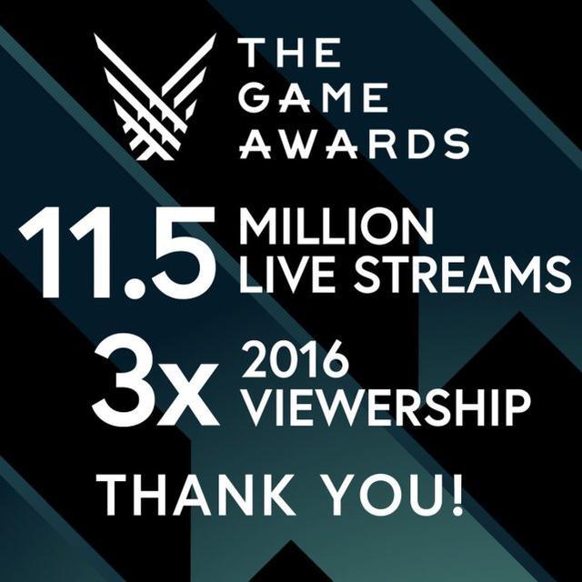 """2017年""""游戏奥斯卡""""吸引1150万名观众 创历史新高"""