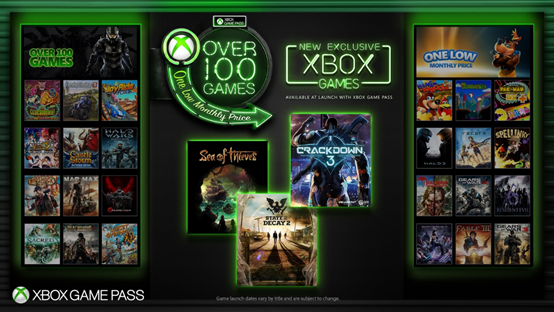 Xbox Game Pass 扩展版图!微软工作室最新游戏也将纳入其中