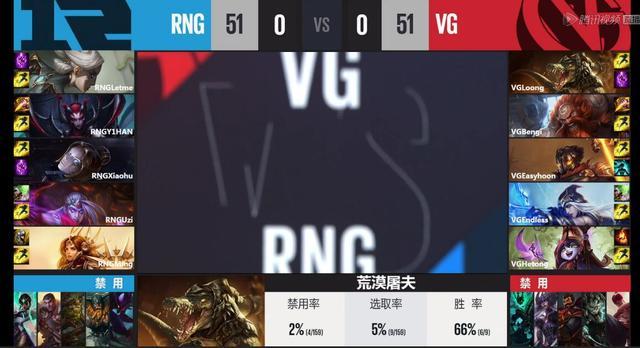 3月26日第2场第1局:大龙毁一生 RNG先下一局
