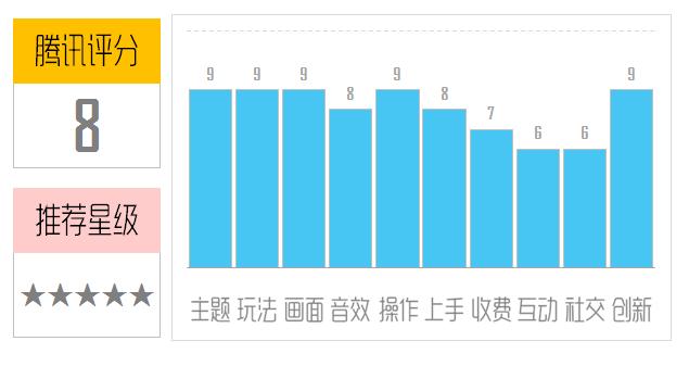 《功夫熊猫3》评测:不辱官方正版手游之名!