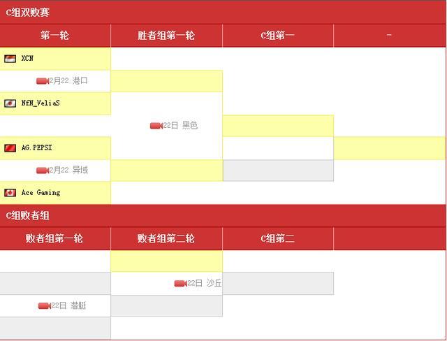 CFS S2_穿越火线国际联赛第二季S2分组名单