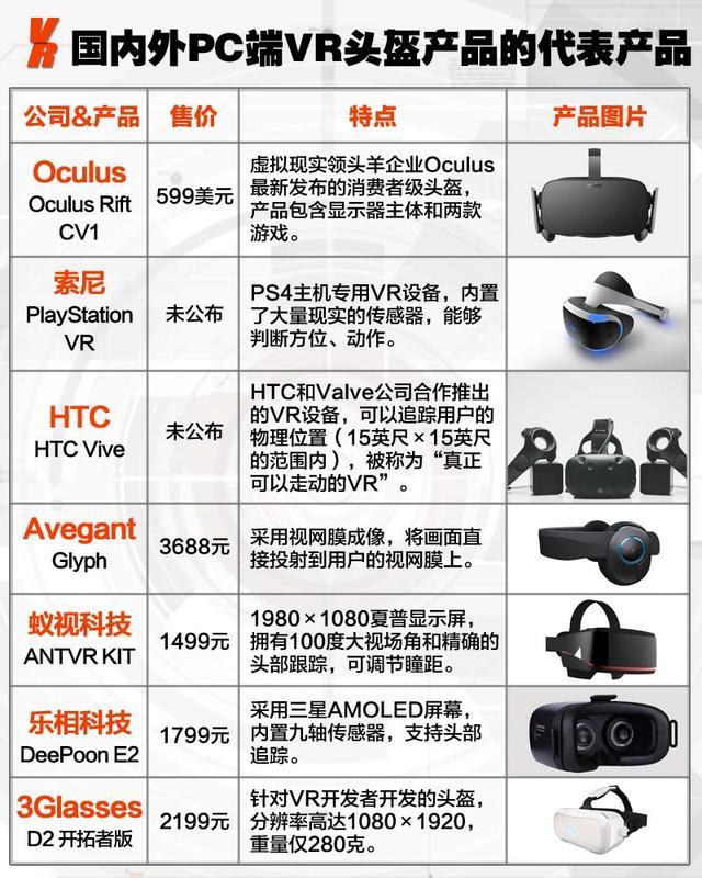 2015虚拟现实(VR)游戏产业入门报告
